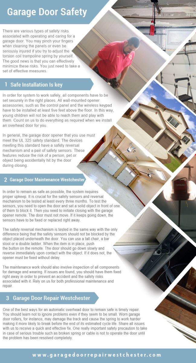 Garage Door Repair Westchester Infographic